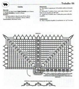 Colchas de Crochê Feita com Barbantes – Gráficos e Modelos