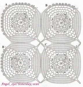 grafico-colcha-flores