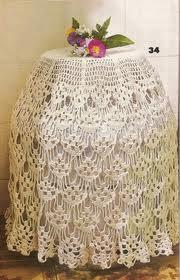 Capa de Botijão de Gás Feito em Crochê – Material e Como Fazer