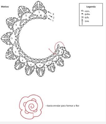 chinelo-croche-grafico