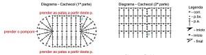 diagrama-cachecol