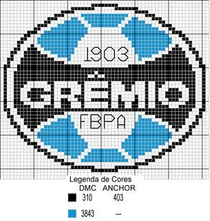 gráfico-ponto-cruz-grêmio