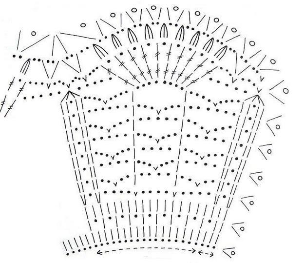 Gola Vintage de Crochê - grafico