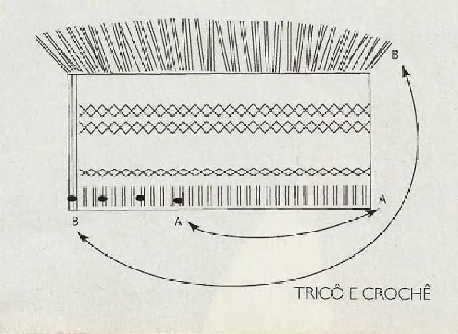 Gola Estilo Trança – grafico2