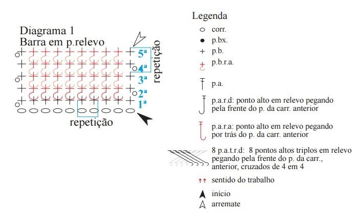 Pulôver Masculino em crochê - diagrama2