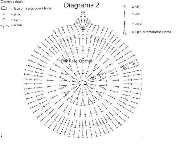 Barrado Copo de Leite – Passo diagrama2