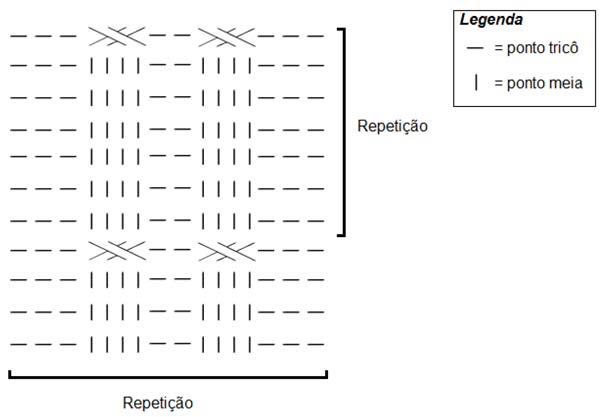 Conjunto Touca Alice - Como Fazer Grafico