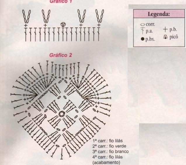 Bico de Crochê Coração - Como Fazer | Bigtudo Artesanato