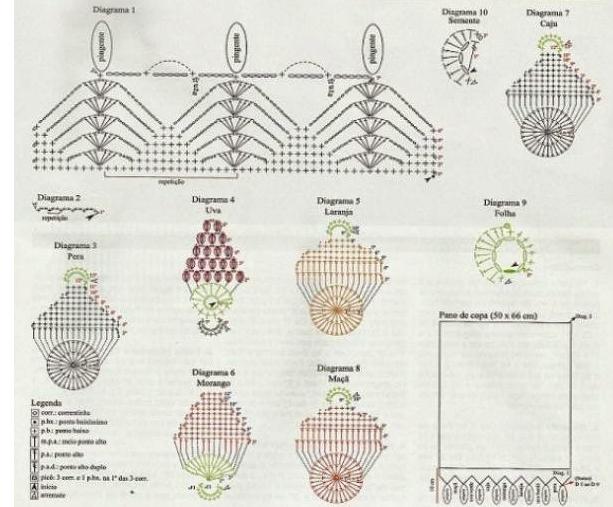 barrado frutas em croche graficos