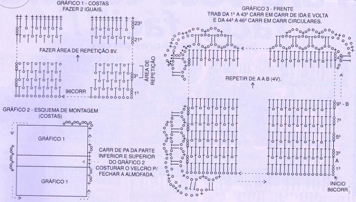 almofada-girassol-em-croch-material-e-grafico