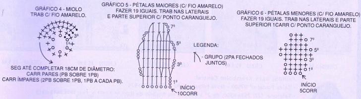 almofada-girassol-em-croch-material-e-grafico2