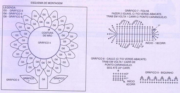 almofada-girassol-em-croch-material-e-grafico3