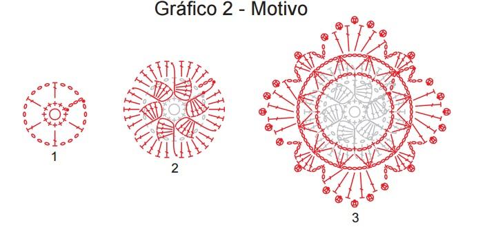 Trilho Preto de Crochê - Material, Gráfico