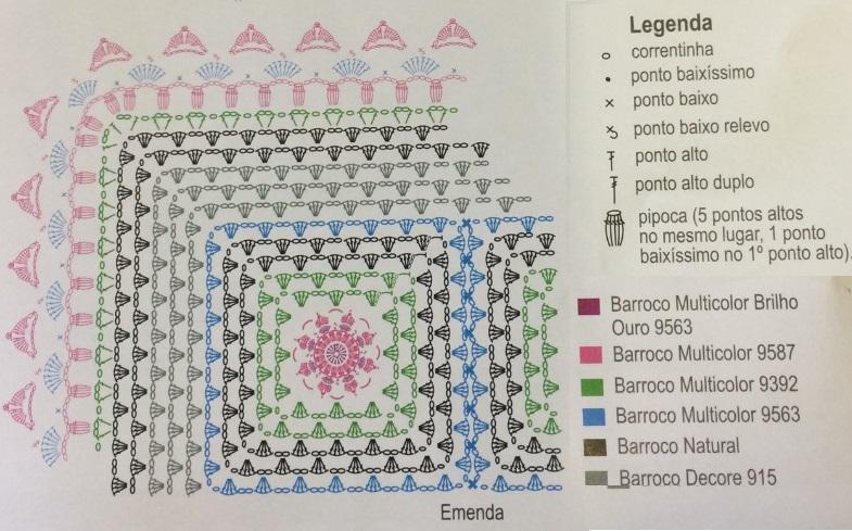tapete-retangular-floral-em-croche