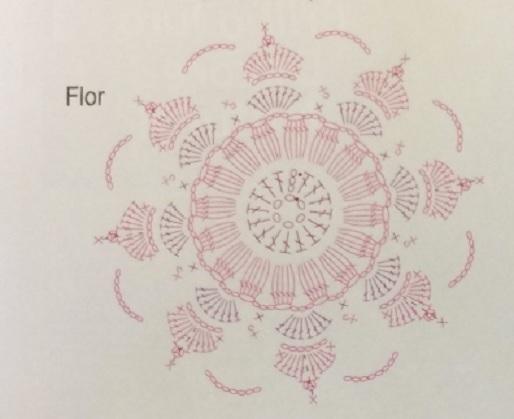 tapete-retangular-floral