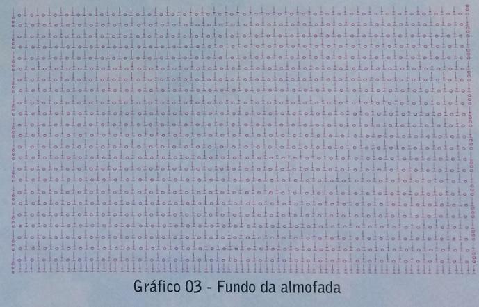 almofada-floral-em-croche-grafico3