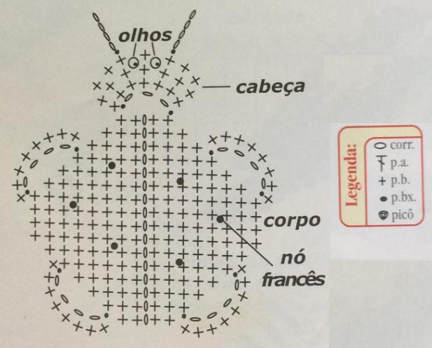 barrado-dona-joaninha-material-grafico