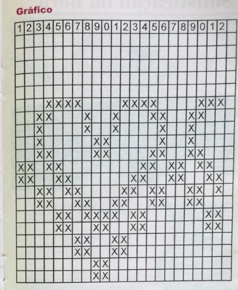 bico-coracao-em-croche-file-grafico