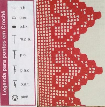 bico-coracao-em-croche-file-graficos