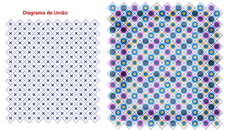 cobertor-bebe-em-croche-material-e-diagrama-uniao