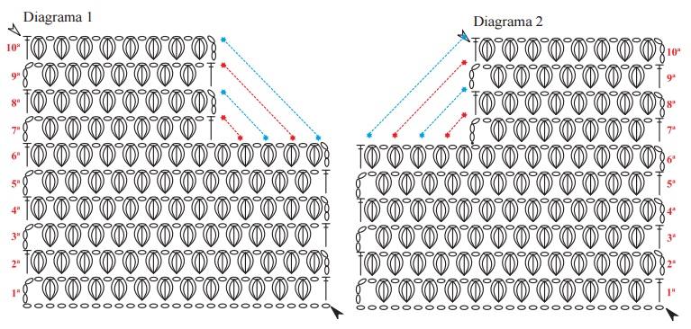 saida-de-praia-rosa-em-croche-material-e-diagrama