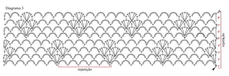 saida-de-praia-rosa-em-croche-material-e-diagramas