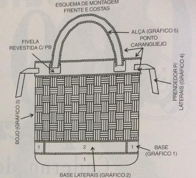 bolsa-laranja-material-e-como-fazer